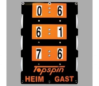 Topspin - Score indicator